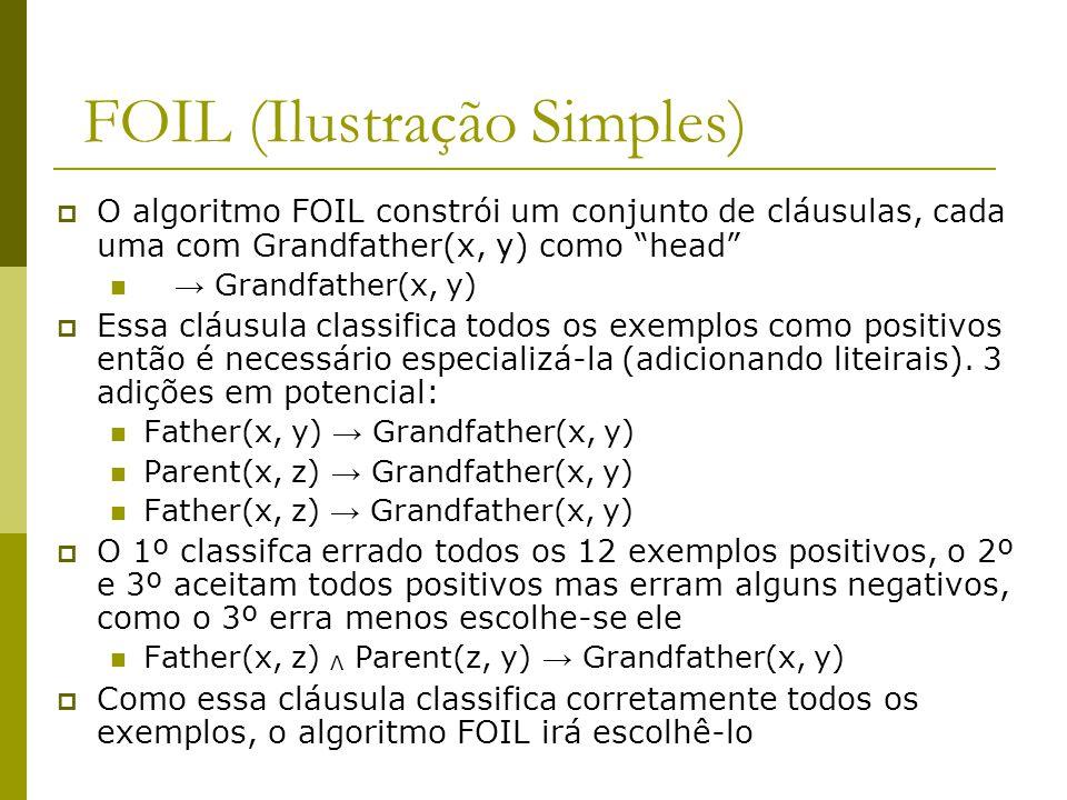 """FOIL (Ilustração Simples)  O algoritmo FOIL constrói um conjunto de cláusulas, cada uma com Grandfather(x, y) como """"head"""" → Grandfather(x, y)  Essa"""