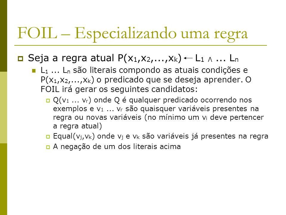 FOIL – Especializando uma regra  Seja a regra atual P(x 1,x 2,...,x k ) L 1 Λ... L n L 1... L n são literais compondo as atuais condições e P(x 1,x 2
