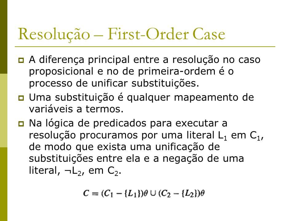 Resolução – First-Order Case  A diferença principal entre a resolução no caso proposicional e no de primeira-ordem é o processo de unificar substitui