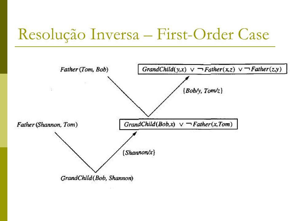 Resolução Inversa – First-Order Case