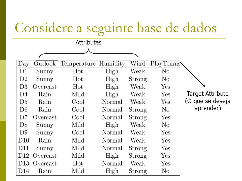 FOIL  Algoritmo para aprendizagem de regras de primeira ordem (cláusulas de Horn)  Segue a mesma idéia dos já vistos SEQUENTIAL-COVERING e LEARN-ONE- RULE