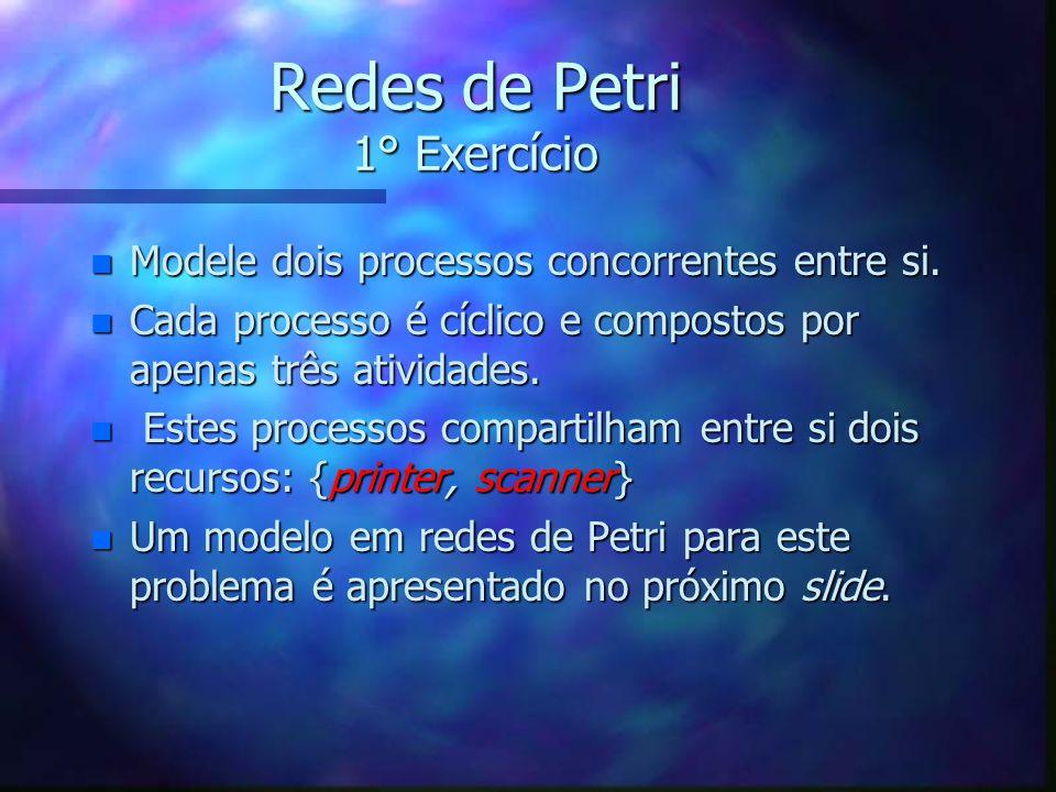 Redes de Petri 1° Exercício n Este modelo entra em Deadlock.