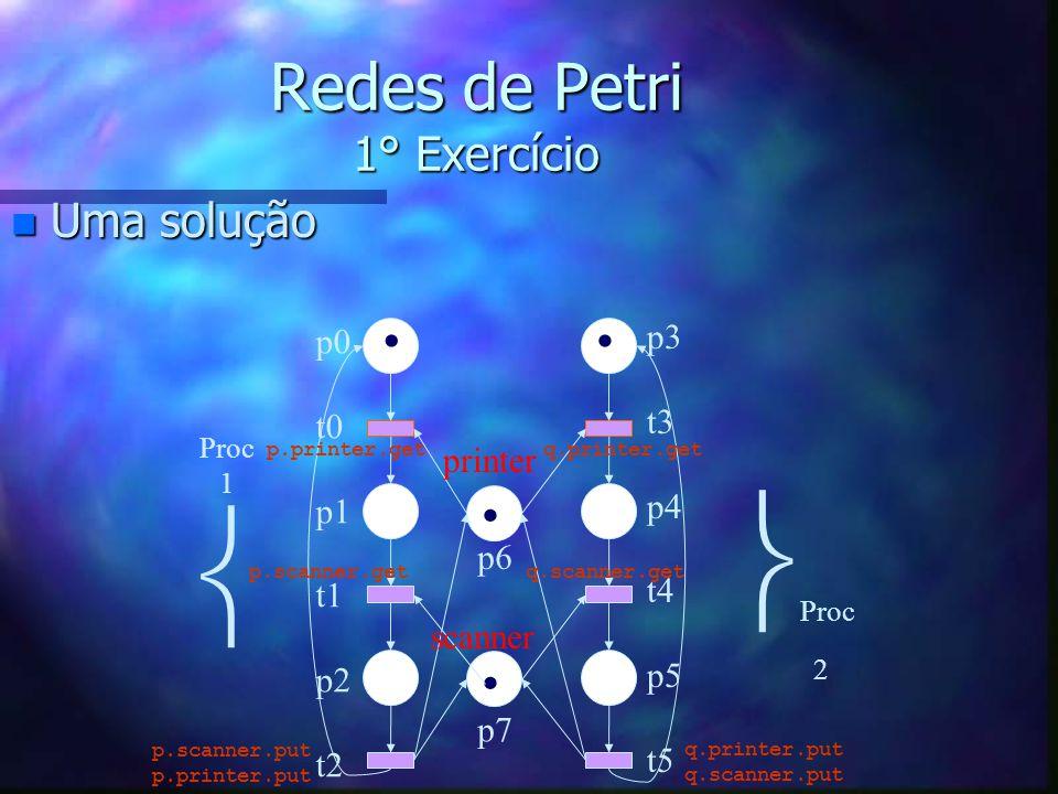Redes de Petri 1° Exercício RESOURCE = (get->put->RESOURCE).