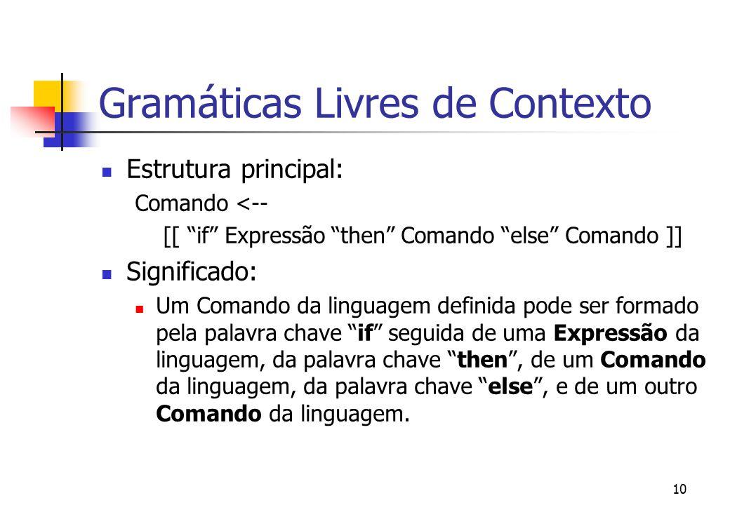 9 Sintaxe Define a forma e estrutura de uma linguagem Símbolos, palavras, frases e sentenças (estruturas) Principal formalismo: Gramáticas Livres de C