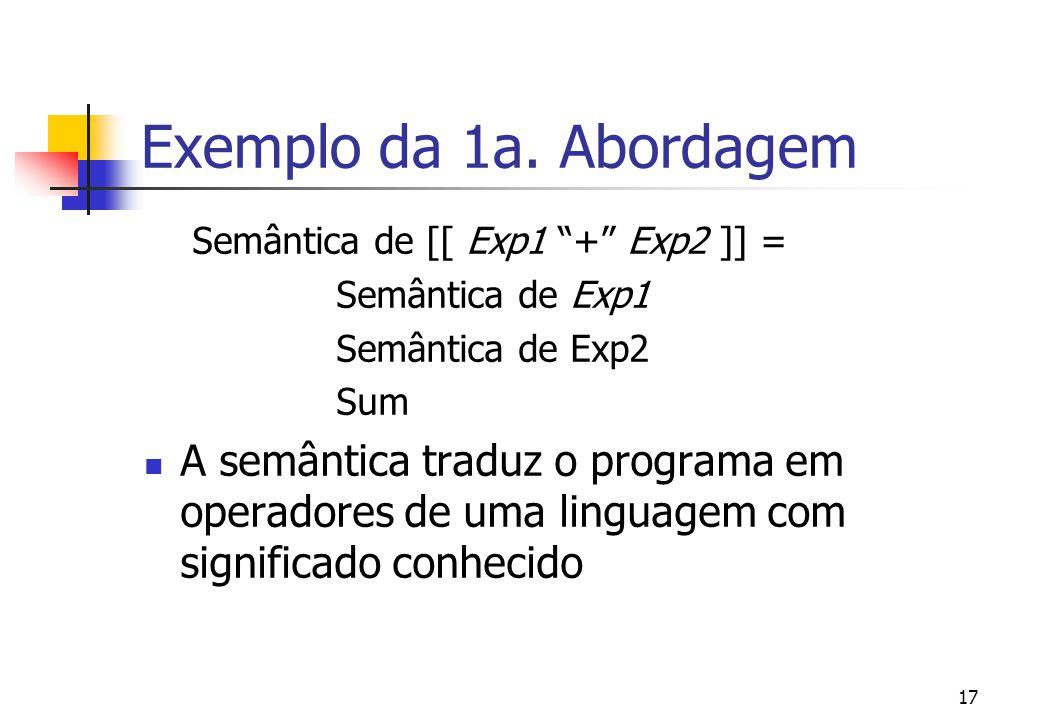16 Abordagens para Descrição Semântica A especificação semântica de uma linguagem pode: 1 - Definir um mapeamento entre a sintaxe do programa e seu si