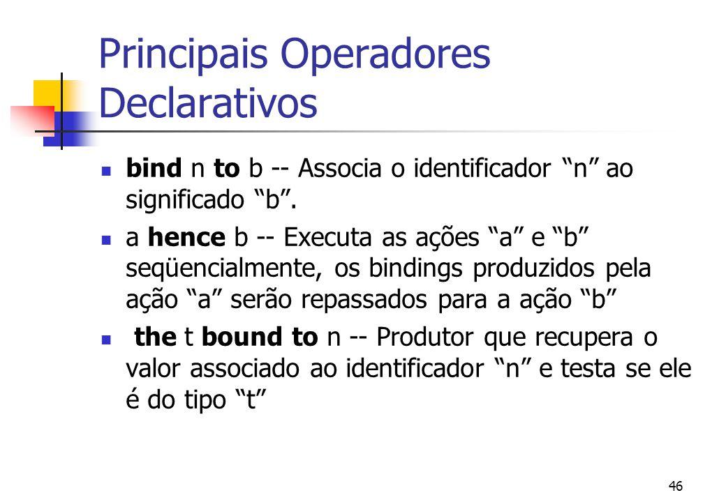 45 Definição A faceta declarativa define ações que controlam os bindings de um programa (mapeamento de identificadores e seus significados) Utilização em LP: Modelagem de Declarações em um programa.