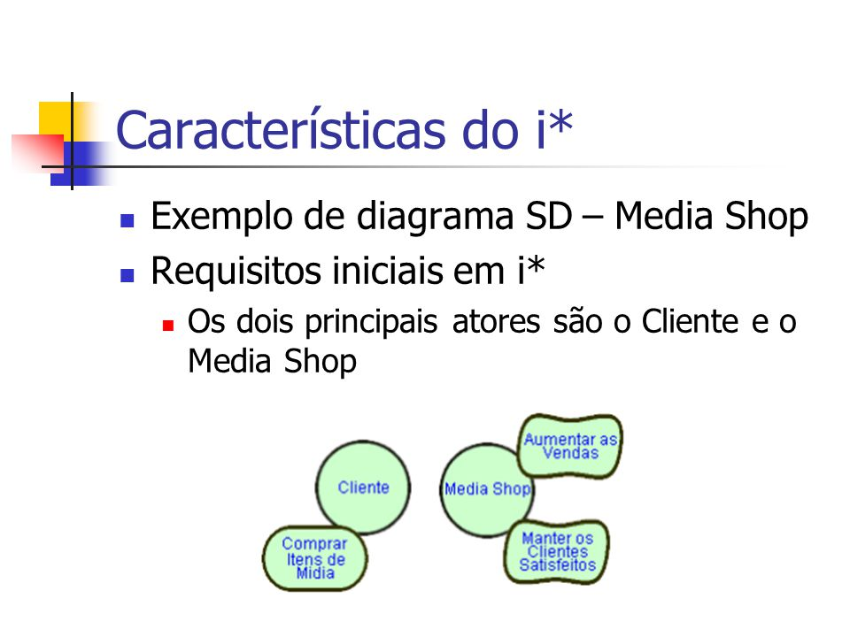 Características do i* Exemplo de diagrama SD – Media Shop Requisitos iniciais em i* Os dois principais atores são o Cliente e o Media Shop