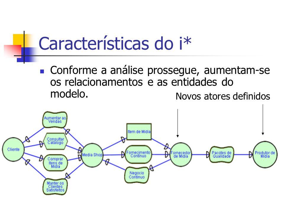 Características do i* Conforme a análise prossegue, aumentam-se os relacionamentos e as entidades do modelo. Novos atores definidos