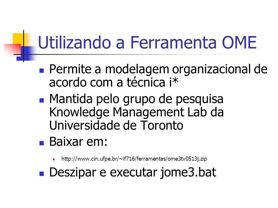 Utilizando a Ferramenta OME Permite a modelagem organizacional de acordo com a técnica i* Mantida pelo grupo de pesquisa Knowledge Management Lab da U