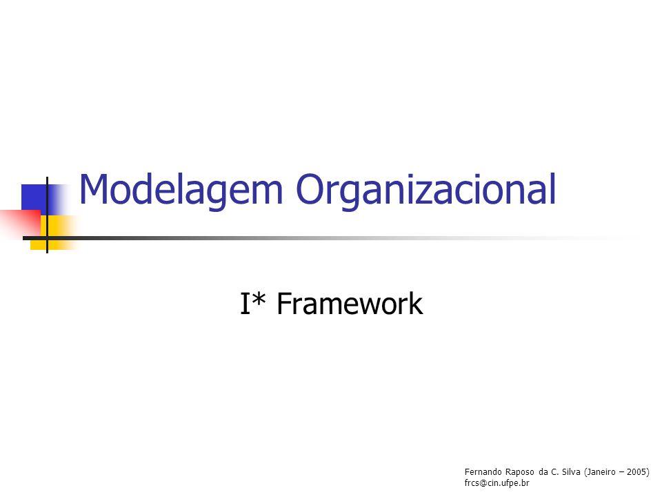 Modelagem Organizacional I* Framework Fernando Raposo da C. Silva (Janeiro – 2005) frcs@cin.ufpe.br