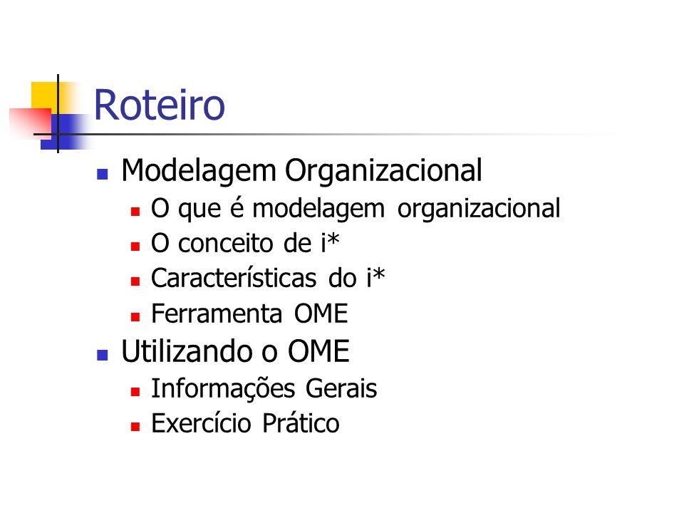 Roteiro Modelagem Organizacional O que é modelagem organizacional O conceito de i* Características do i* Ferramenta OME Utilizando o OME Informações G