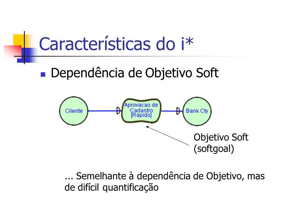 Características do i* Objetivo Soft (softgoal) Dependência de Objetivo Soft... Semelhante à dependência de Objetivo, mas de difícil quantificação