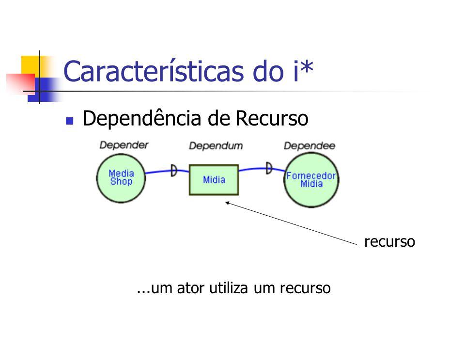 Características do i* recurso...um ator utiliza um recurso Dependência de Recurso