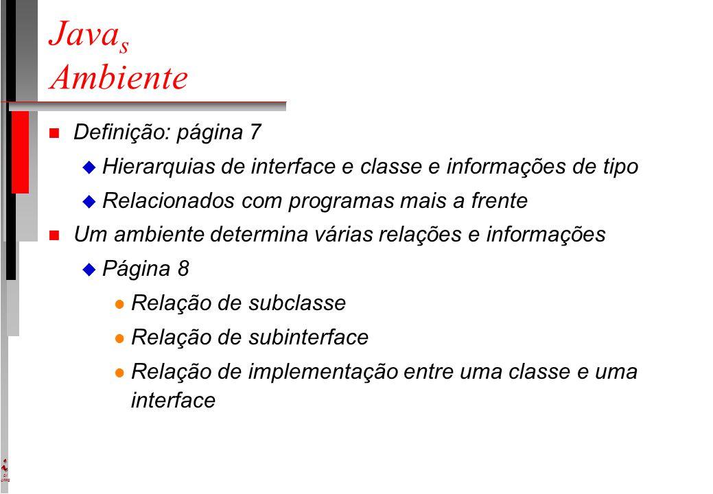 DI UFPE Java s Ambiente n Definição: página 7 u Hierarquias de interface e classe e informações de tipo u Relacionados com programas mais a frente n Um ambiente determina várias relações e informações u Página 8 l Relação de subclasse l Relação de subinterface l Relação de implementação entre uma classe e uma interface