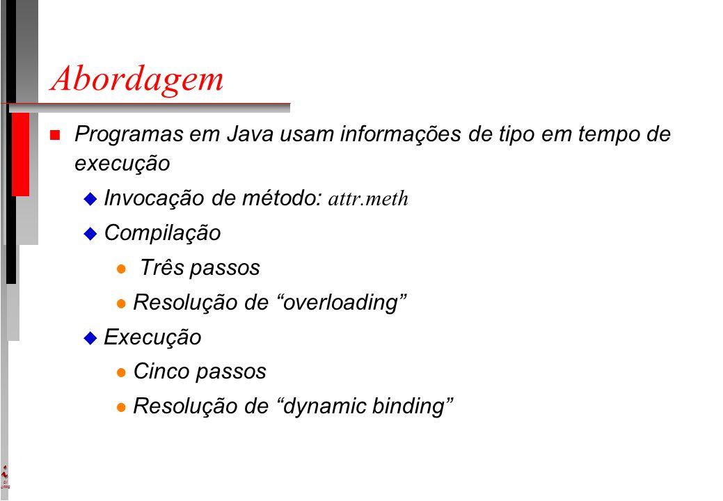 DI UFPE Abordagem n Programas em Java usam informações de tipo em tempo de execução  Invocação de método: attr.meth u Compilação l Três passos l Resolução de overloading u Execução l Cinco passos l Resolução de dynamic binding