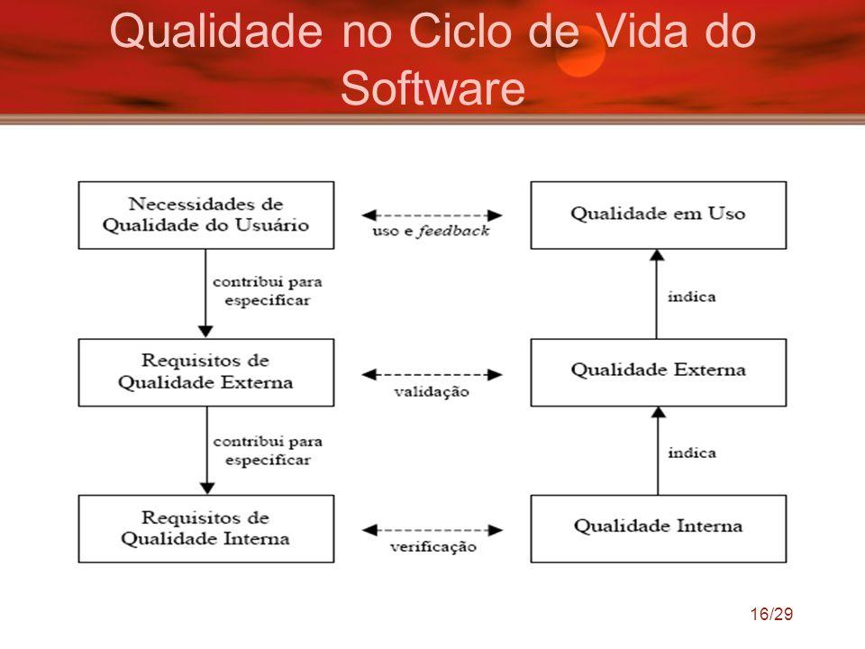 16/29 Qualidade no Ciclo de Vida do Software