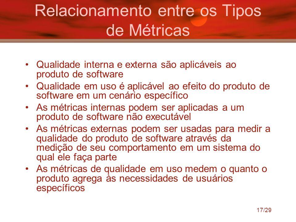 17/29 Relacionamento entre os Tipos de Métricas Qualidade interna e externa são aplicáveis ao produto de software Qualidade em uso é aplicável ao efei