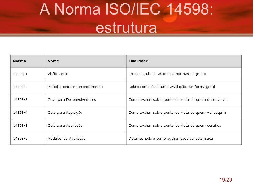 19/29 A Norma ISO/IEC 14598: estrutura NormaNomeFinalidade 14598-1Visão GeralEnsina a utilizar as outras normas do grupo 14598-2Planejamento e Gerenci