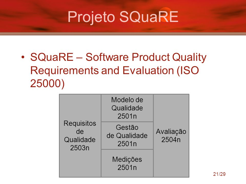 SQuaRE – Software Product Quality Requirements and Evaluation (ISO 25000) Projeto SQuaRE Requisitos de Qualidade 2503n Modelo de Qualidade 2501n Gestã