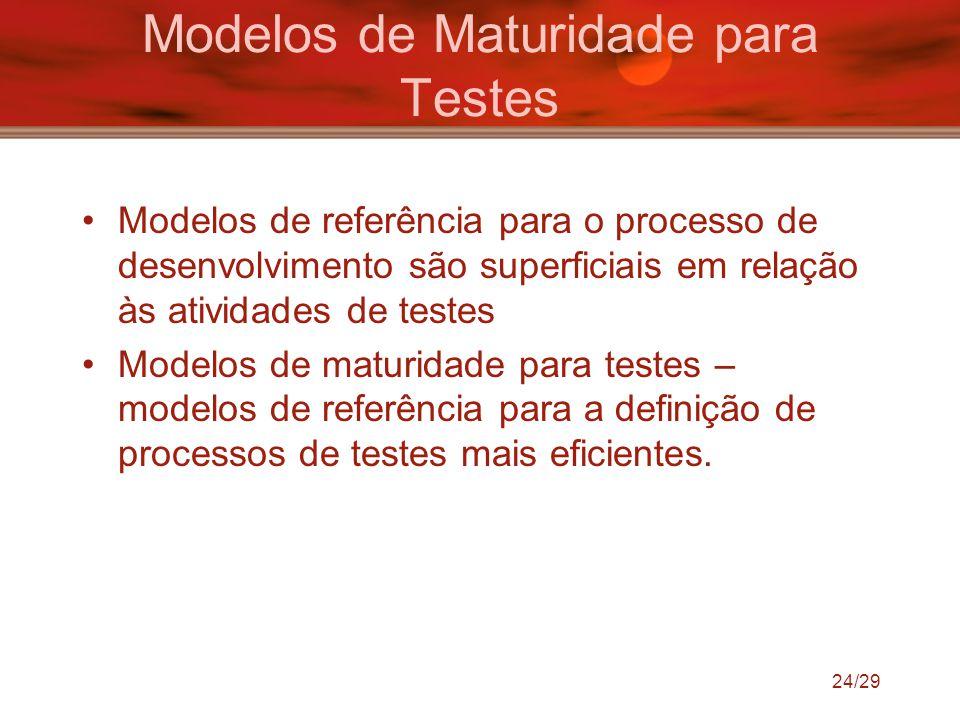 Modelos de Maturidade para Testes Modelos de referência para o processo de desenvolvimento são superficiais em relação às atividades de testes Modelos