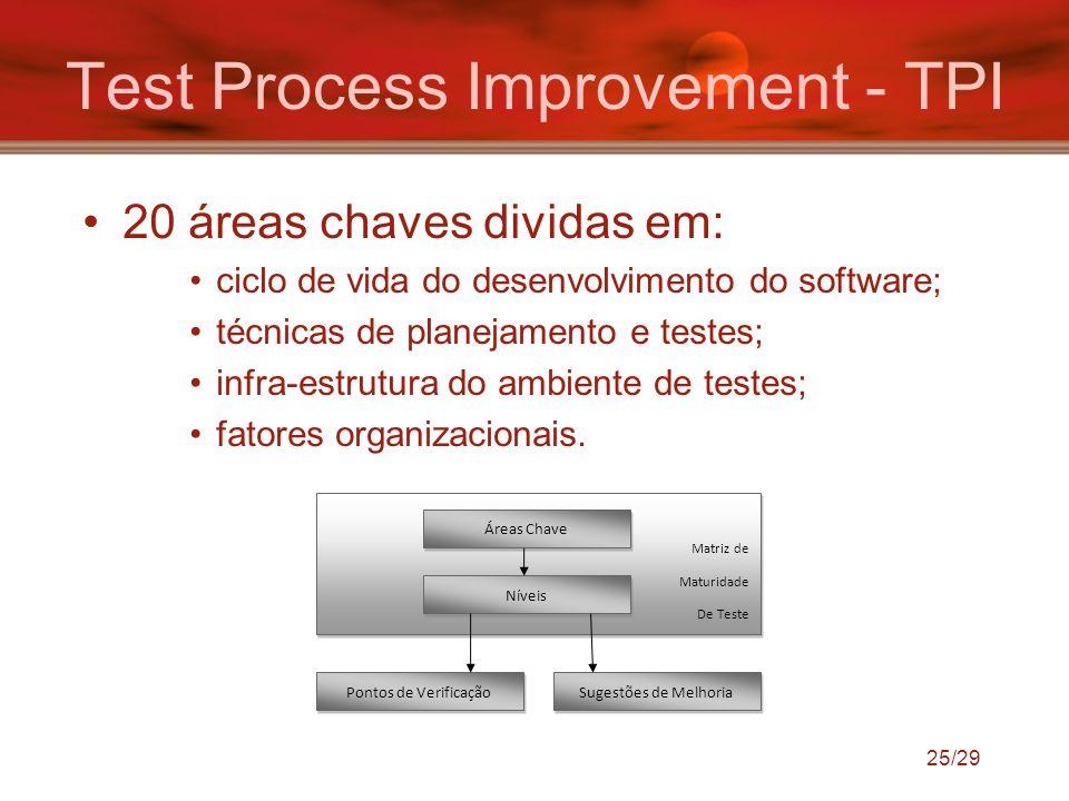 Test Process Improvement - TPI 20 áreas chaves dividas em: ciclo de vida do desenvolvimento do software; técnicas de planejamento e testes; infra-estr