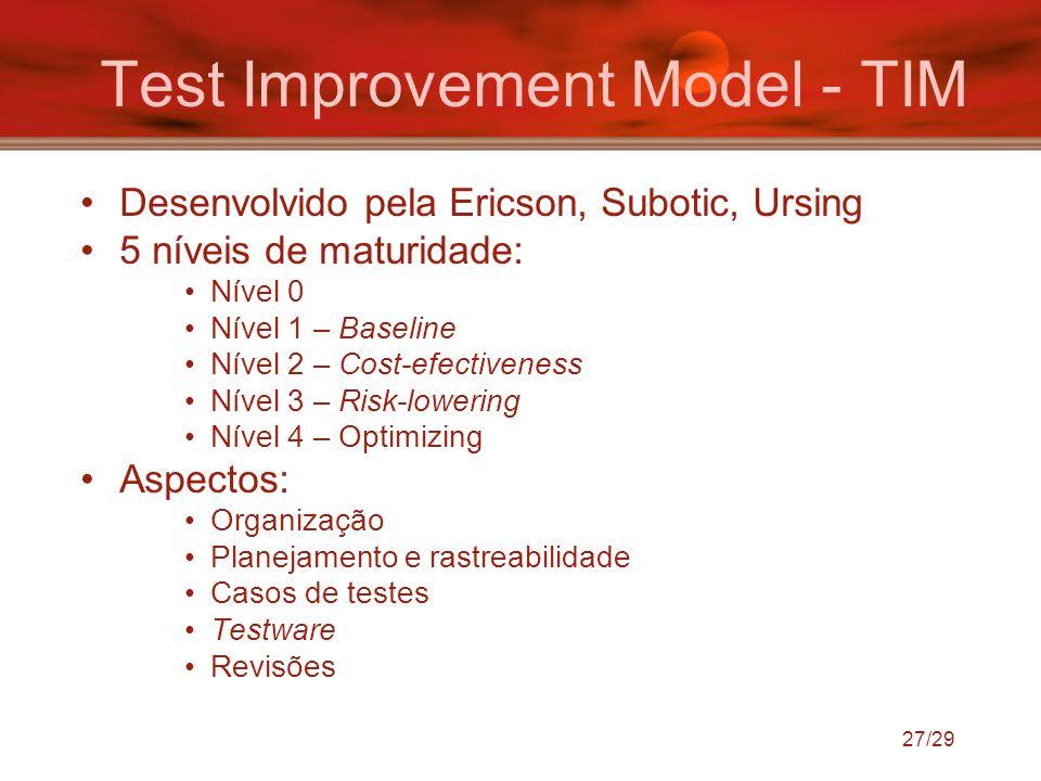 Test Improvement Model - TIM Desenvolvido pela Ericson, Subotic, Ursing 5 níveis de maturidade: Nível 0 Nível 1 – Baseline Nível 2 – Cost-efectiveness
