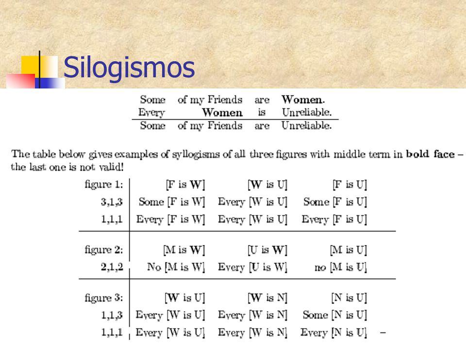 Silogismos Pegar de Walicki