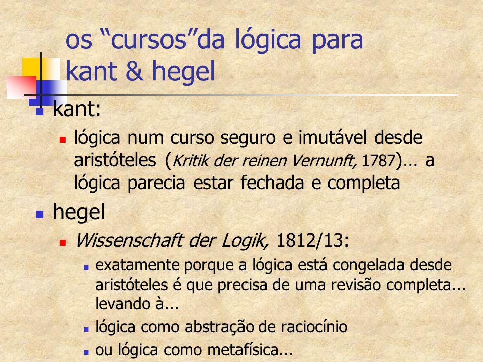 """os """"cursos""""da lógica para kant & hegel kant: lógica num curso seguro e imutável desde aristóteles ( Kritik der reinen Vernunft, 1787 )… a lógica parec"""