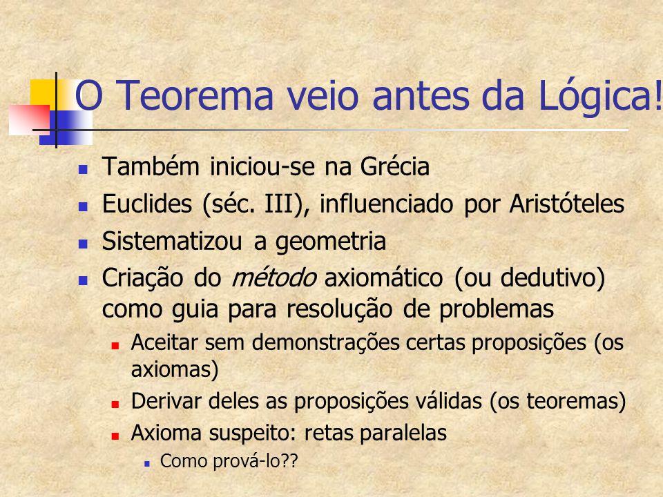 O Teorema veio antes da Lógica! Também iniciou-se na Grécia Euclides (séc. III), influenciado por Aristóteles Sistematizou a geometria Criação do méto