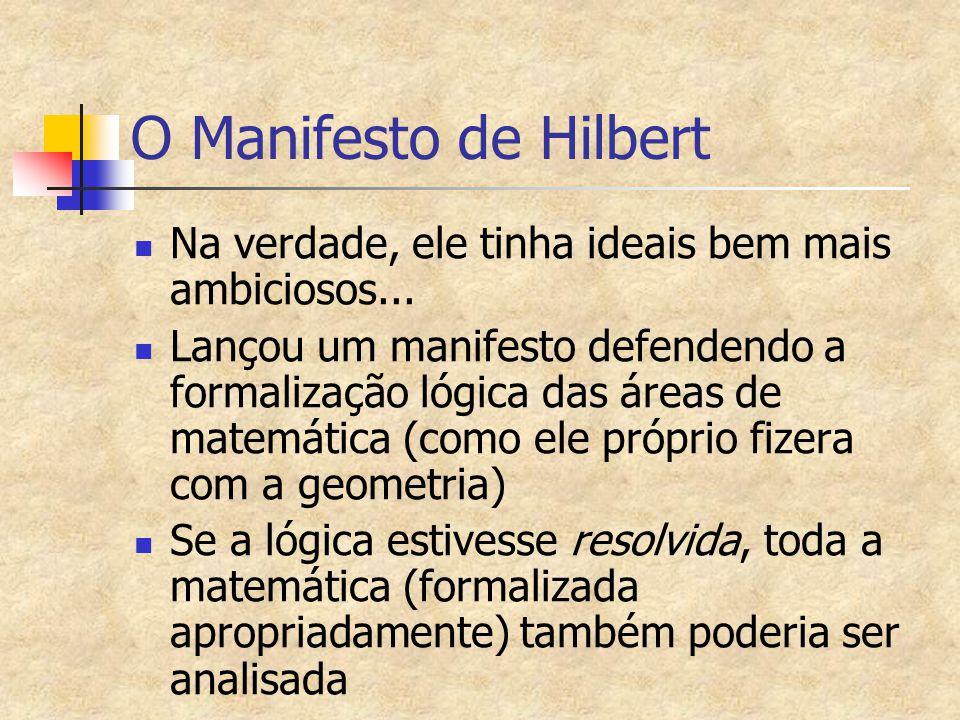 O Manifesto de Hilbert Na verdade, ele tinha ideais bem mais ambiciosos... Lançou um manifesto defendendo a formalização lógica das áreas de matemátic