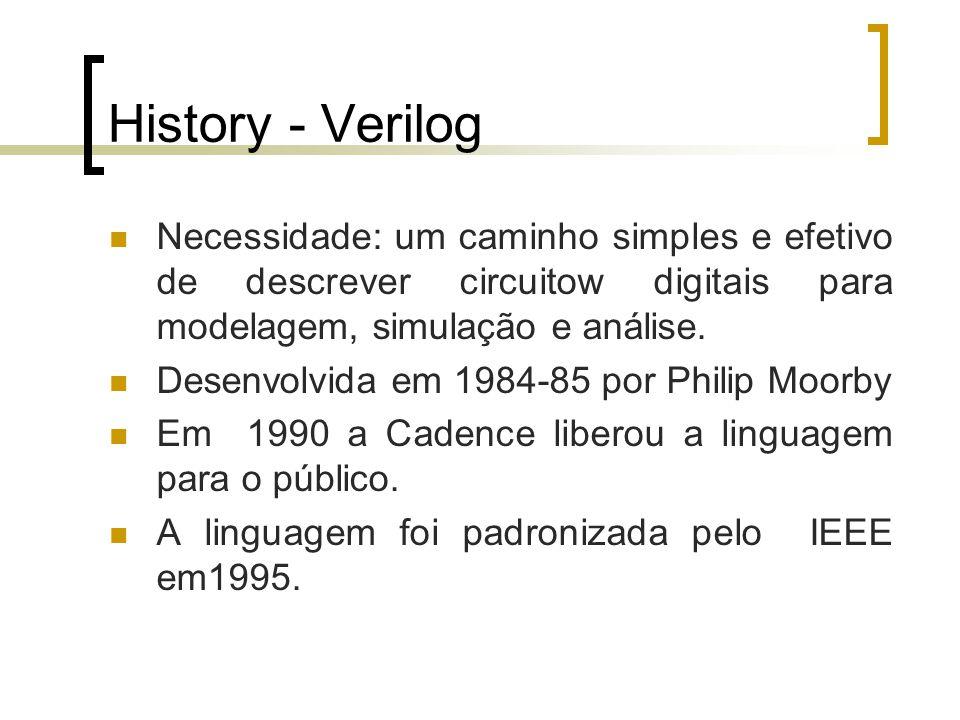 History - Verilog Necessidade: um caminho simples e efetivo de descrever circuitow digitais para modelagem, simulação e análise. Desenvolvida em 1984-