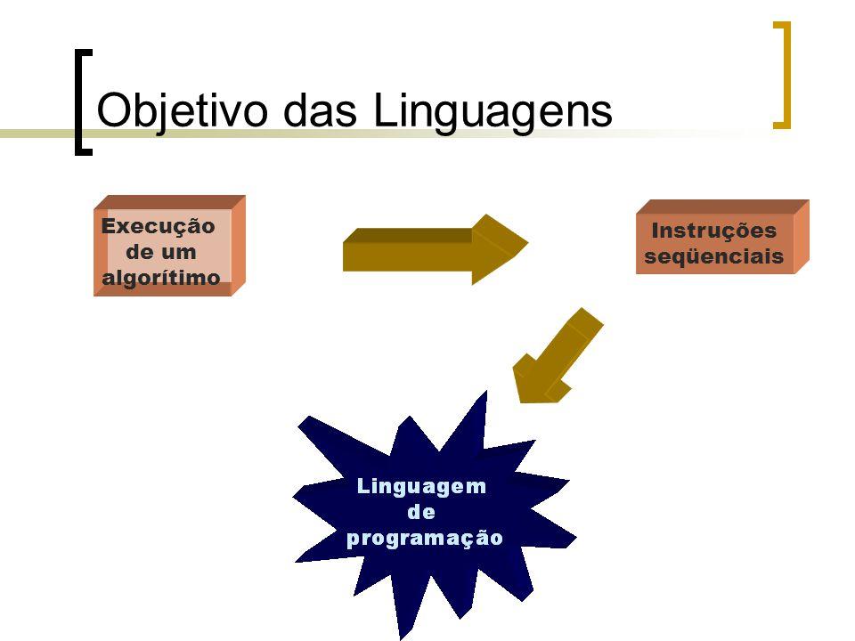 Objetivo das Linguagens Execução de um algorítimo Instruções seqüenciais