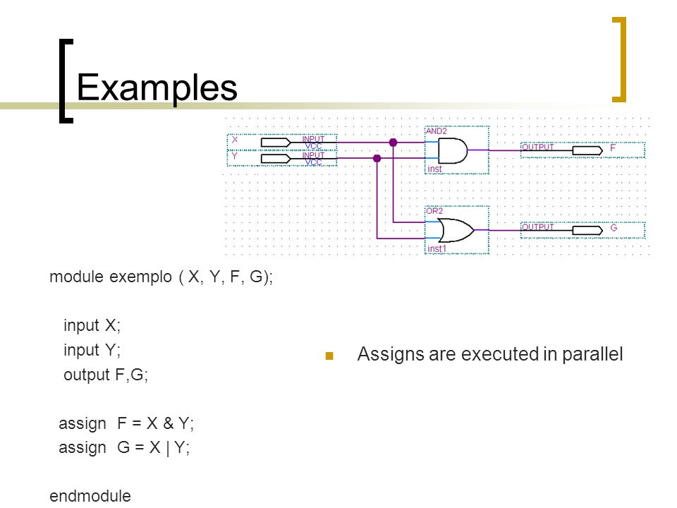 Examples module exemplo ( X, Y, F, G); input X; input Y; output F,G; assign F = X & Y; assign G = X | Y; endmodule Assigns are executed in parallel