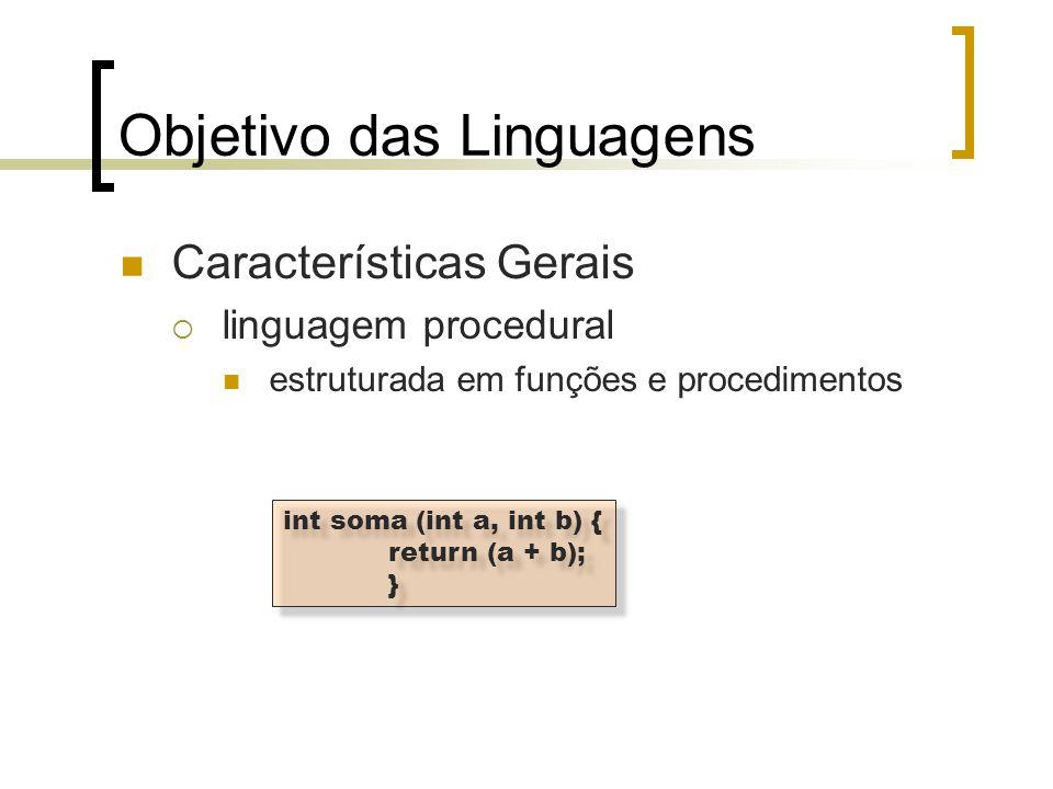 Objetivo das Linguagens Características Gerais  linguagem procedural estruturada em funções e procedimentos int soma (int a, int b) { return (a + b);