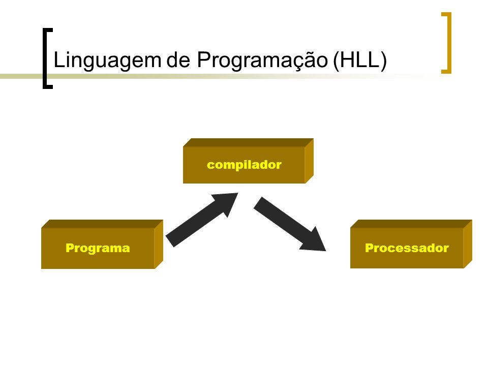 compilador Linguagem de Programação (HLL) ProgramaProcessador