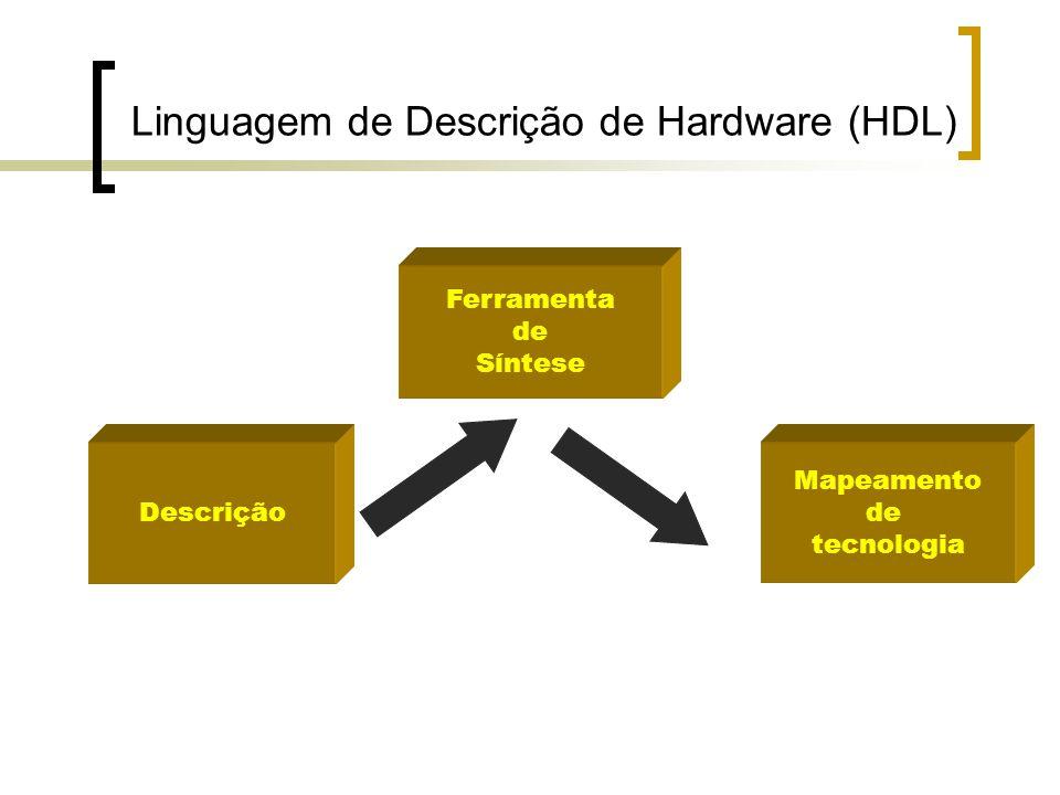 Ferramenta de Síntese Linguagem de Descrição de Hardware (HDL) Descrição Mapeamento de tecnologia