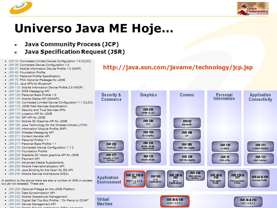 Novembro, 200710 Universo Java ME Hoje… n Java Community Process (JCP) n Java Specification Request (JSR) http://java.sun.com/javame/technology/jcp.js