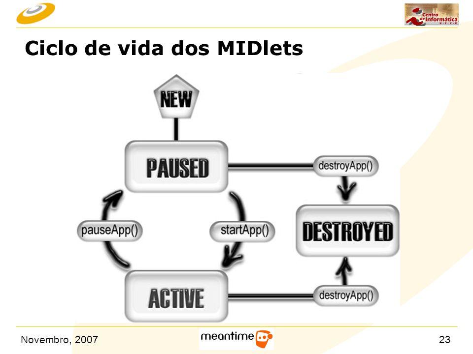 Novembro, 200723 Ciclo de vida dos MIDlets