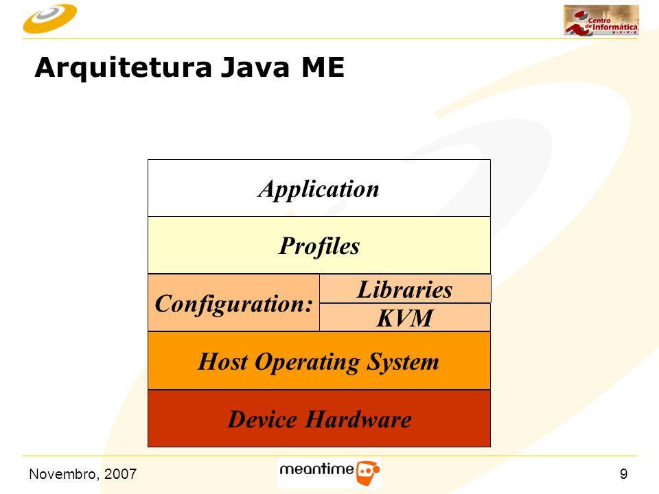 Novembro, 20079 Arquitetura Java ME Device Hardware Host Operating System Configuration: Profiles Libraries KVM Application