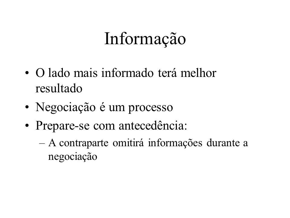 Informação O lado mais informado terá melhor resultado Negociação é um processo Prepare-se com antecedência: –A contraparte omitirá informações durant
