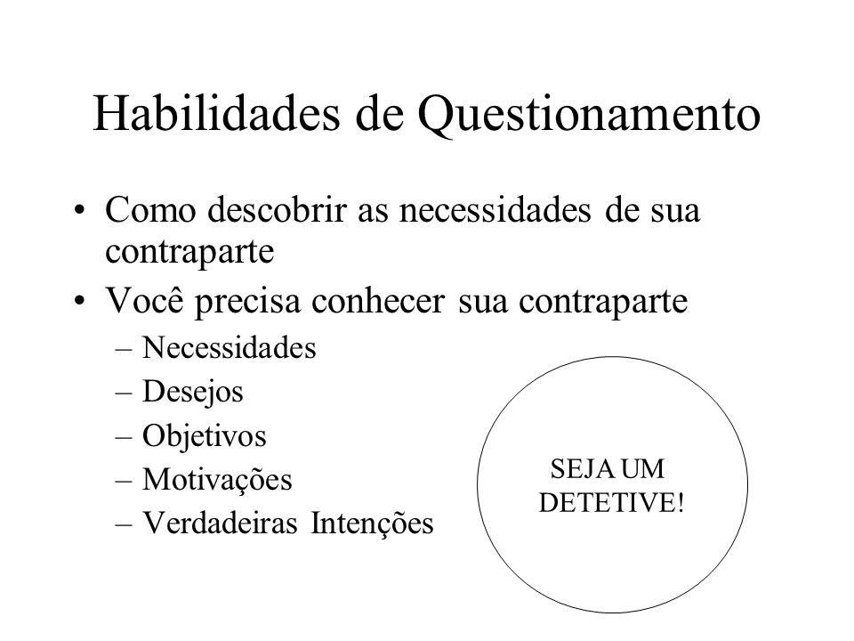 Habilidades de Questionamento Como descobrir as necessidades de sua contraparte Você precisa conhecer sua contraparte –Necessidades –Desejos –Objetivo