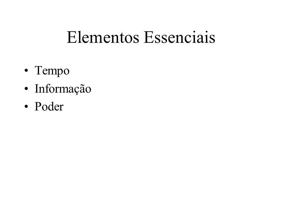 Elementos Essenciais Tempo Informação Poder