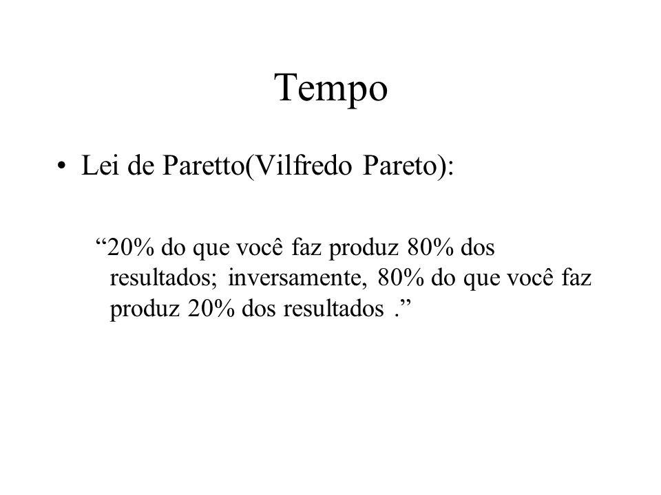 """Tempo Lei de Paretto(Vilfredo Pareto): """"20% do que você faz produz 80% dos resultados; inversamente, 80% do que você faz produz 20% dos resultados."""""""