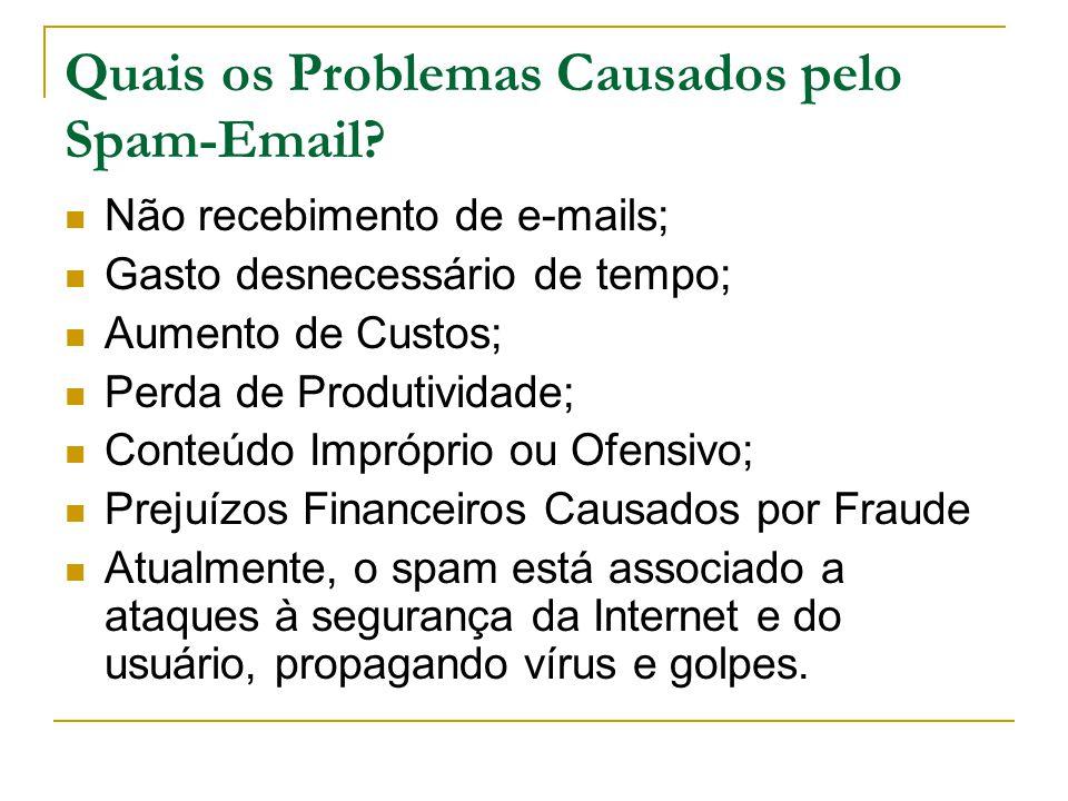 Quais os Problemas Causados pelo Spam-Email? Não recebimento de e-mails; Gasto desnecessário de tempo; Aumento de Custos; Perda de Produtividade; Cont