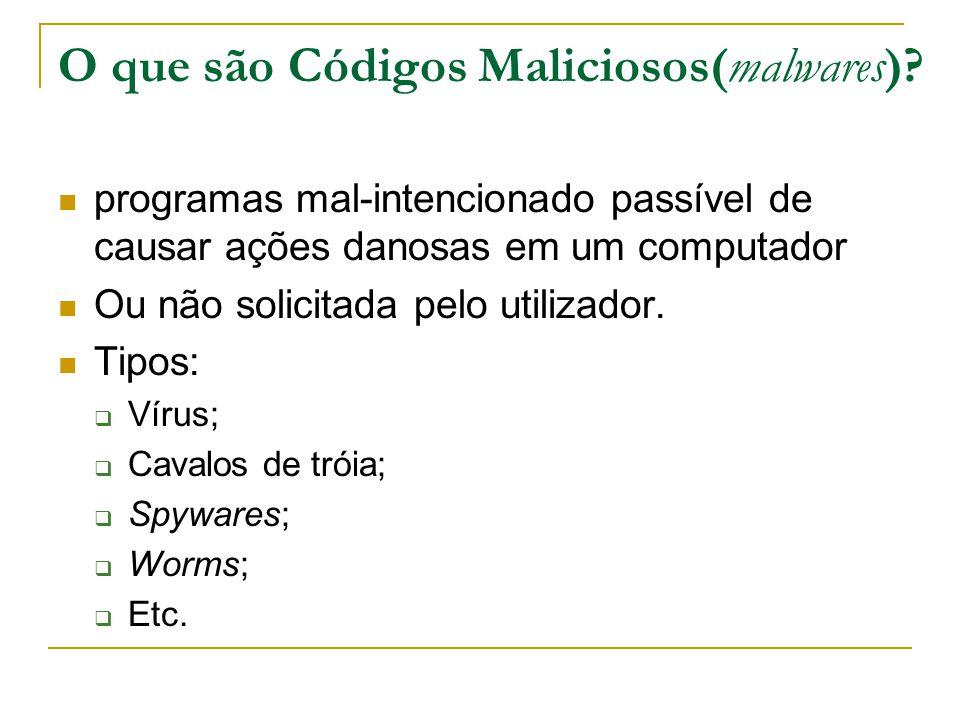 O que são Códigos Maliciosos(malwares).