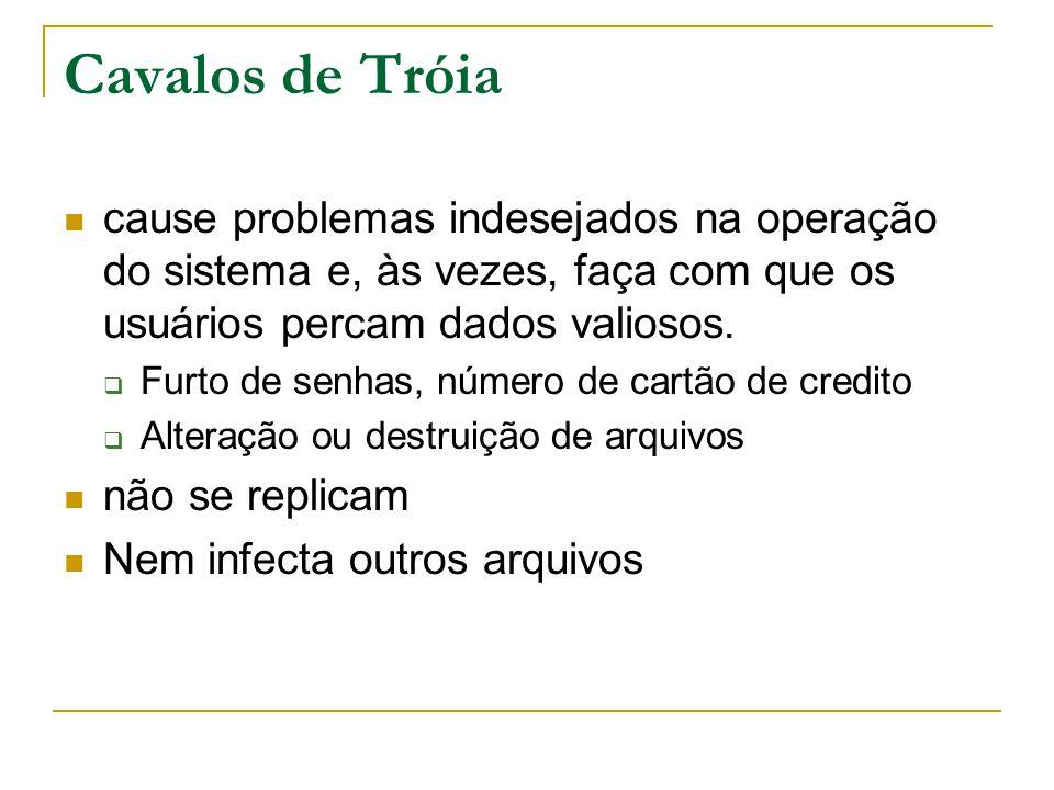 Cavalos de Tróia cause problemas indesejados na operação do sistema e, às vezes, faça com que os usuários percam dados valiosos.  Furto de senhas, nú