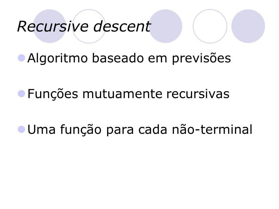 Recursive descent Algoritmo baseado em previsões Funções mutuamente recursivas Uma função para cada não-terminal