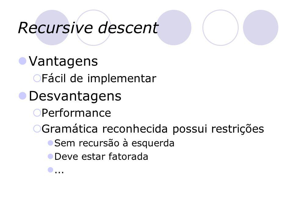 Recursive descent Vantagens  Fácil de implementar Desvantagens  Performance  Gramática reconhecida possui restrições Sem recursão à esquerda Deve e