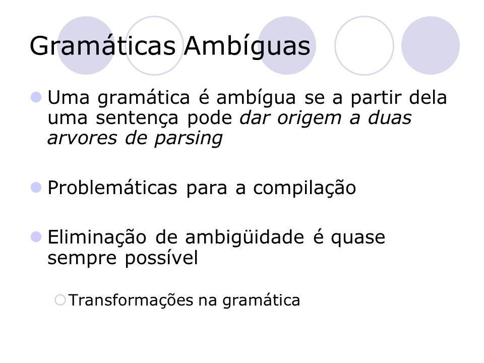 Gramáticas Ambíguas Uma gramática é ambígua se a partir dela uma sentença pode dar origem a duas arvores de parsing Problemáticas para a compilação El