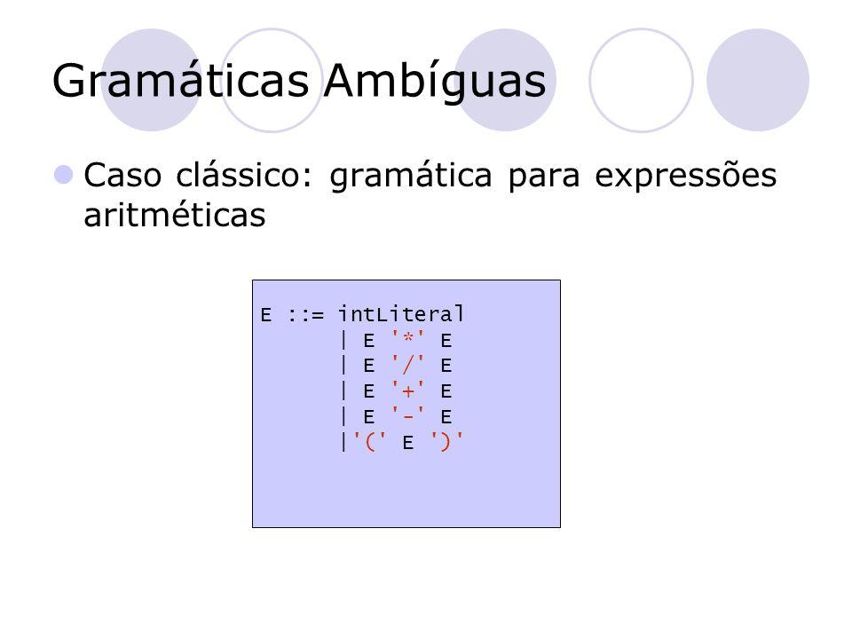 Gramáticas Ambíguas Caso clássico: gramática para expressões aritméticas E ::= intLiteral   E '*' E   E '/' E   E '+' E   E '-' E  '(' E ')'